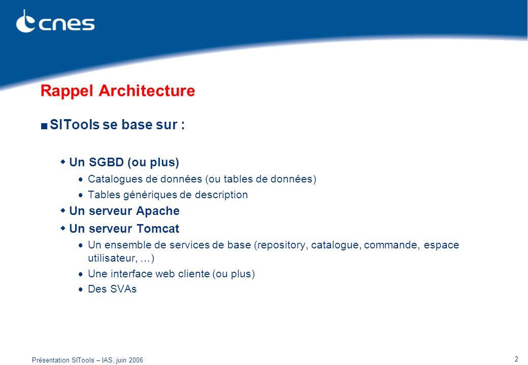Présentation SITools – IAS, juin 2006 2 Rappel Architecture SITools se base sur : Un SGBD (ou plus) Catalogues de données (ou tables de données) Table