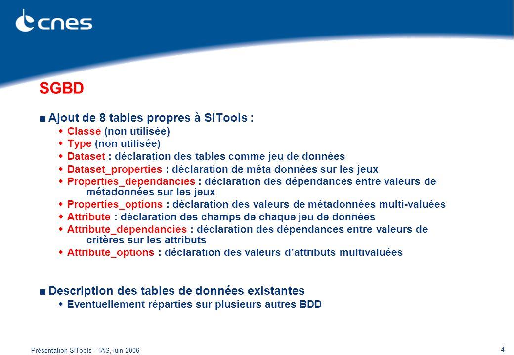 Présentation SITools – IAS, juin 2006 4 SGBD Ajout de 8 tables propres à SITools : Classe (non utilisée) Type (non utilisée) Dataset : déclaration des