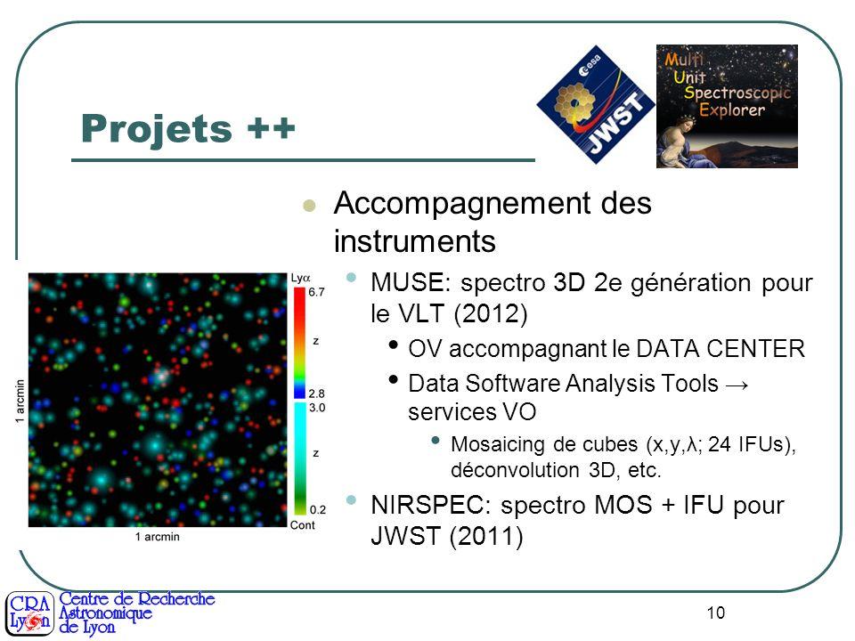 10 Projets ++ Accompagnement des instruments MUSE: spectro 3D 2e génération pour le VLT (2012) OV accompagnant le DATA CENTER Data Software Analysis T