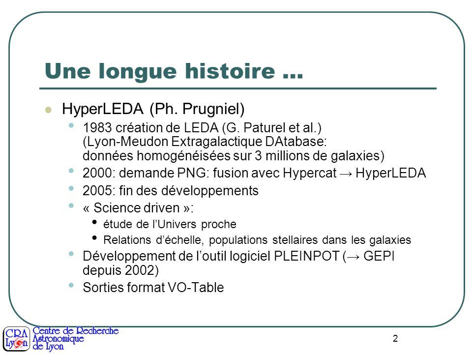 2 Une longue histoire … HyperLEDA (Ph. Prugniel) 1983 création de LEDA (G. Paturel et al.) (Lyon-Meudon Extragalactique DAtabase: données homogénéisée