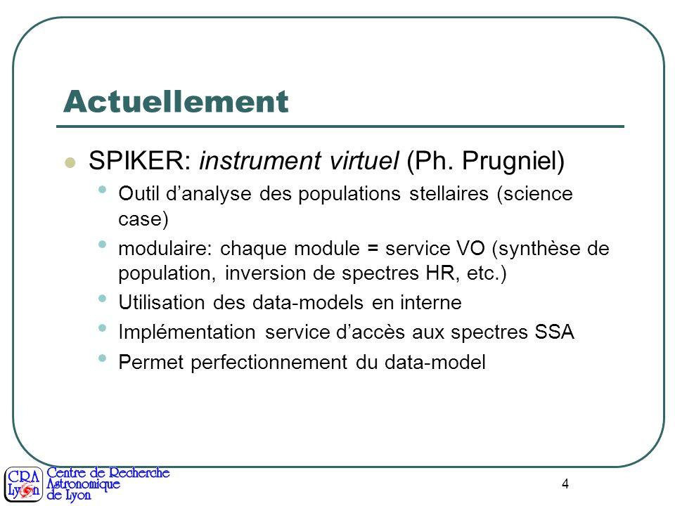 4 Actuellement SPIKER: instrument virtuel (Ph. Prugniel) Outil danalyse des populations stellaires (science case) modulaire: chaque module = service V