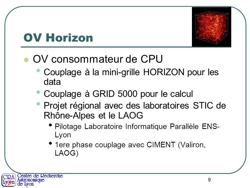 9 OV Horizon OV consommateur de CPU Couplage à la mini-grille HORIZON pour les data Couplage à GRID 5000 pour le calcul Projet régional avec des laboratoires STIC de Rhône-Alpes et le LAOG Pilotage Laboratoire Informatique Parallèle ENS- Lyon 1ere phase couplage avec CIMENT (Valiron, LAOG)