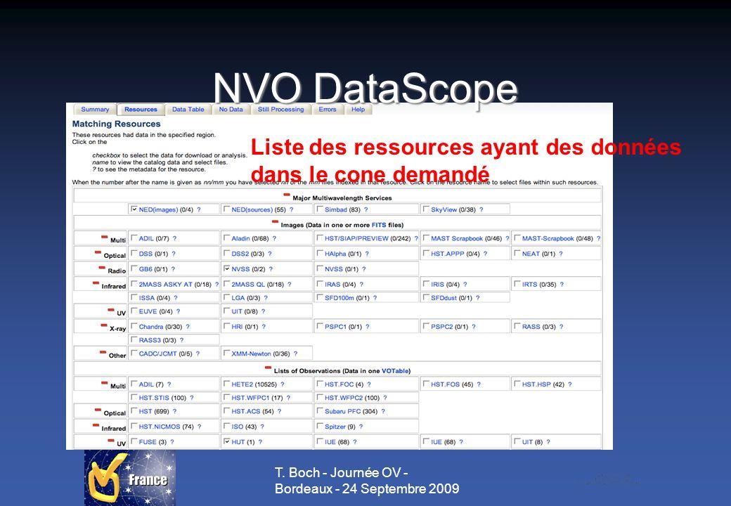 T. Boch - Journée OV - Bordeaux - 24 Septembre 2009 NVO DataScope Liste des ressources ayant des données dans le cone demandé