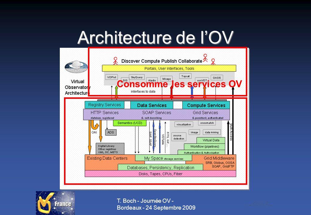 T.Boch - Journée OV - Bordeaux - 24 Septembre 2009 Application VO ??.
