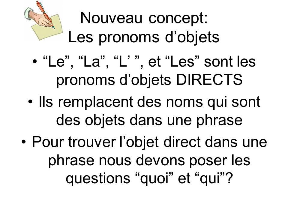 Nouveau concept: Les pronoms dobjets Le, La, L, et Les sont les pronoms dobjets DIRECTS Ils remplacent des noms qui sont des objets dans une phrase Po