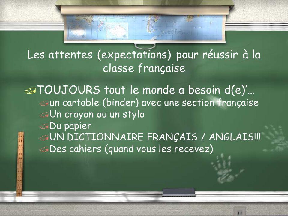 Les attentes (expectations) pour réussir à la classe française TOUJOURS vous allez… arriver à lheure; écouter quand le professeur parle, et je vais écouter quand vous avez quelque chose importante à dire.