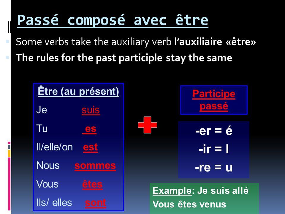 Passé composé avec être Some verbs take the auxiliary verb lauxiliaire «être» The rules for the past participle stay the same Être (au présent) Je sui