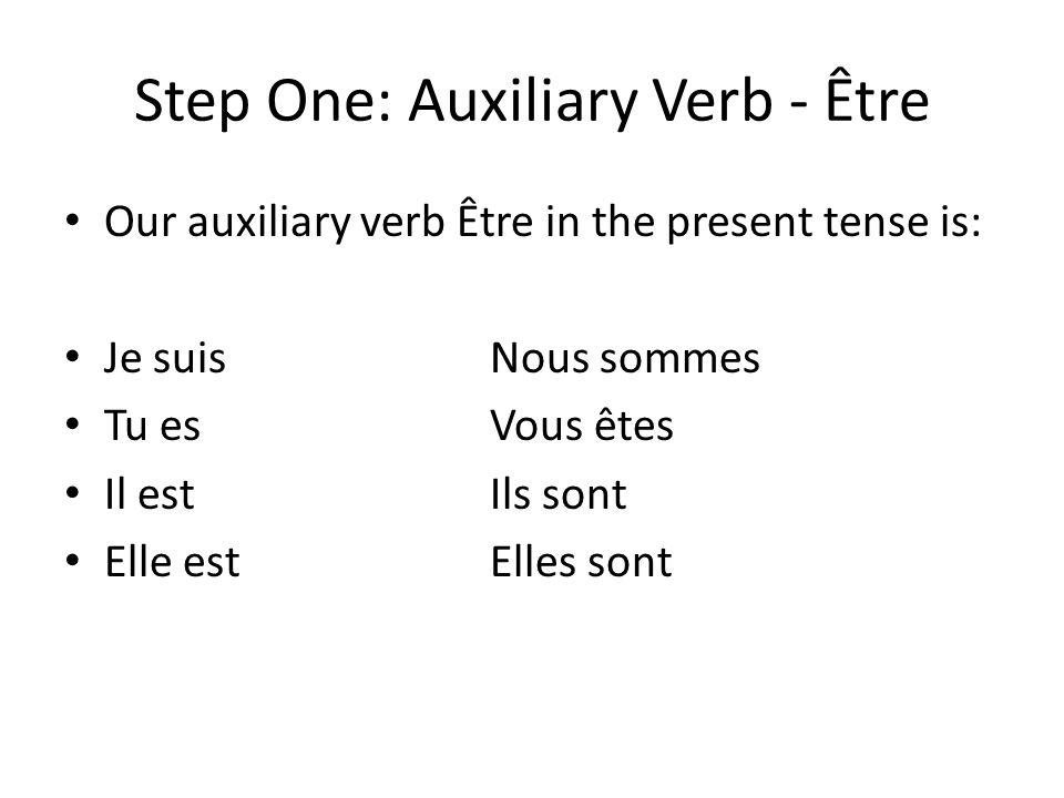 Step One: Auxiliary Verb - Être Our auxiliary verb Être in the present tense is: Je suisNous sommes Tu esVous êtes Il estIls sont Elle estElles sont