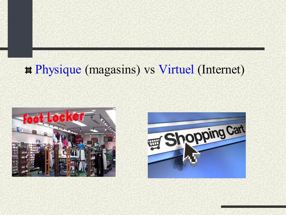 Physique (magasins) vs Virtuel (Internet)