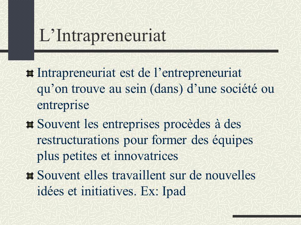 LIntrapreneuriat Intrapreneuriat est de lentrepreneuriat quon trouve au sein (dans) dune société ou entreprise Souvent les entreprises procèdes à des restructurations pour former des équipes plus petites et innovatrices Souvent elles travaillent sur de nouvelles idées et initiatives.