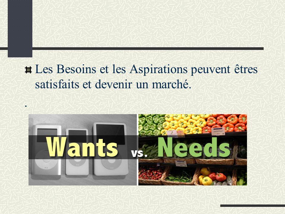 Les Besoins et les Aspirations peuvent êtres satisfaits et devenir un marché..
