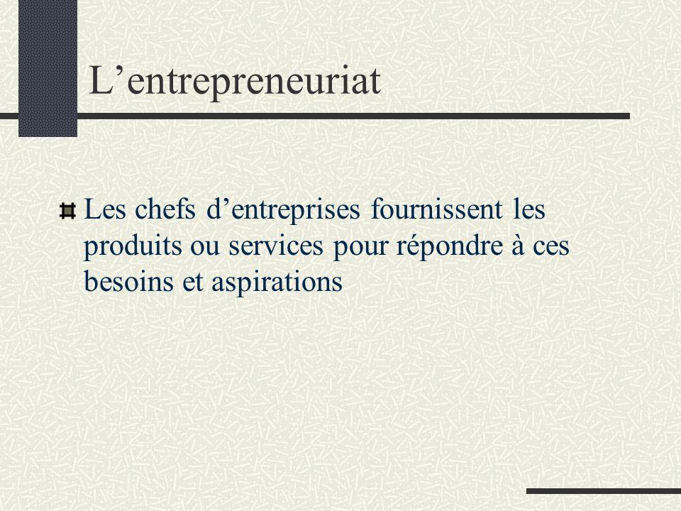 Lentrepreneuriat Les chefs dentreprises fournissent les produits ou services pour répondre à ces besoins et aspirations
