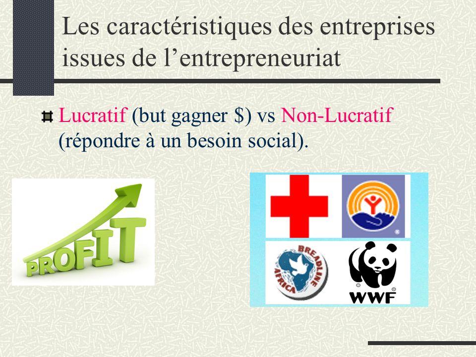 Les caractéristiques des entreprises issues de lentrepreneuriat Lucratif (but gagner $) vs Non-Lucratif (répondre à un besoin social).