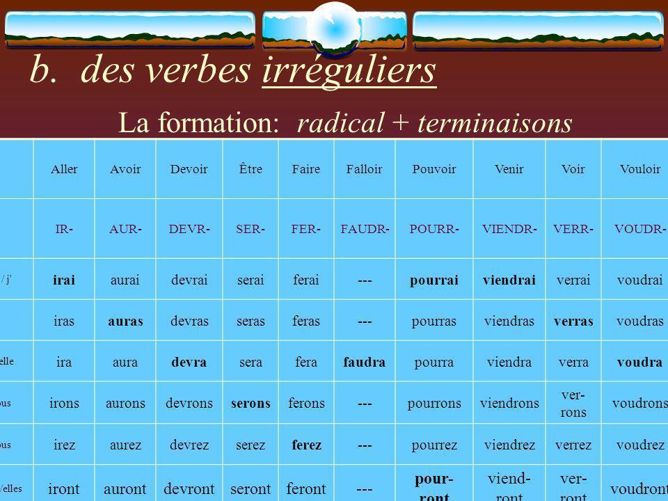 b. des verbes irréguliers La formation: radical + terminaisons AllerAvoirDevoirÊtreFaireFalloirPouvoirVenirVoirVouloir IR-AUR-DEVR-SER-FER-FAUDR-POURR