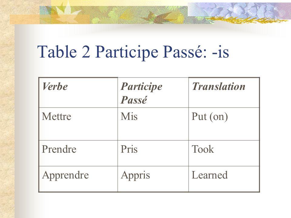 Table 2 Participe Passé: -is VerbeParticipe Passé Translation MettreMisPut (on) PrendrePrisTook ApprendreApprisLearned