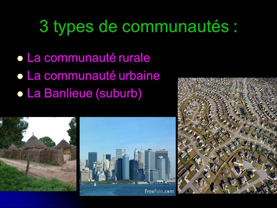 3 types de communautés : La communauté rurale La communauté urbaine La Banlieue (suburb)
