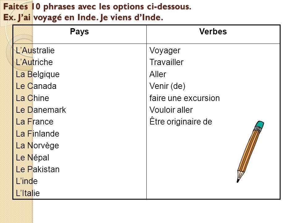 Les prépositions et les noms géographiques: B.Provinces 1.