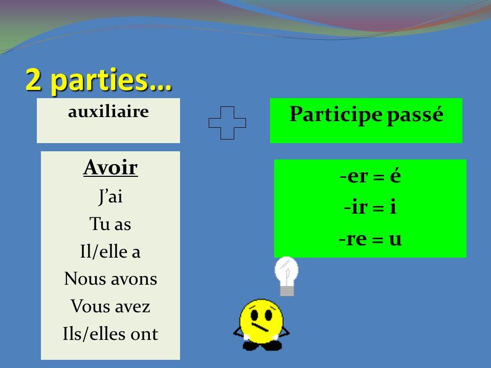 2 parties… auxiliaire Participe passé Avoir Jai Tu as Il/elle a Nous avons Vous avez Ils/elles ont -er = é -ir = i -re = u