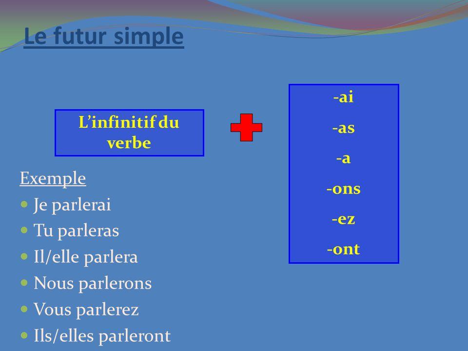 Le futur simple Exemple Je parlerai Tu parleras Il/elle parlera Nous parlerons Vous parlerez Ils/elles parleront Linfinitif du verbe -ai -as -a -ons -