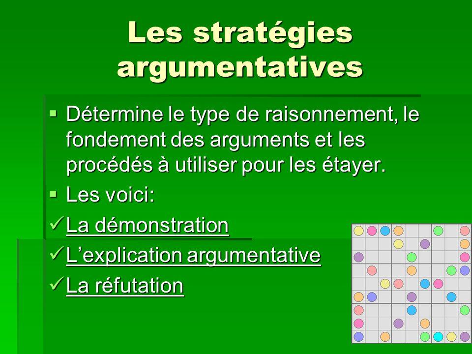 Les stratégies argumentatives Détermine le type de raisonnement, le fondement des arguments et les procédés à utiliser pour les étayer. Détermine le t
