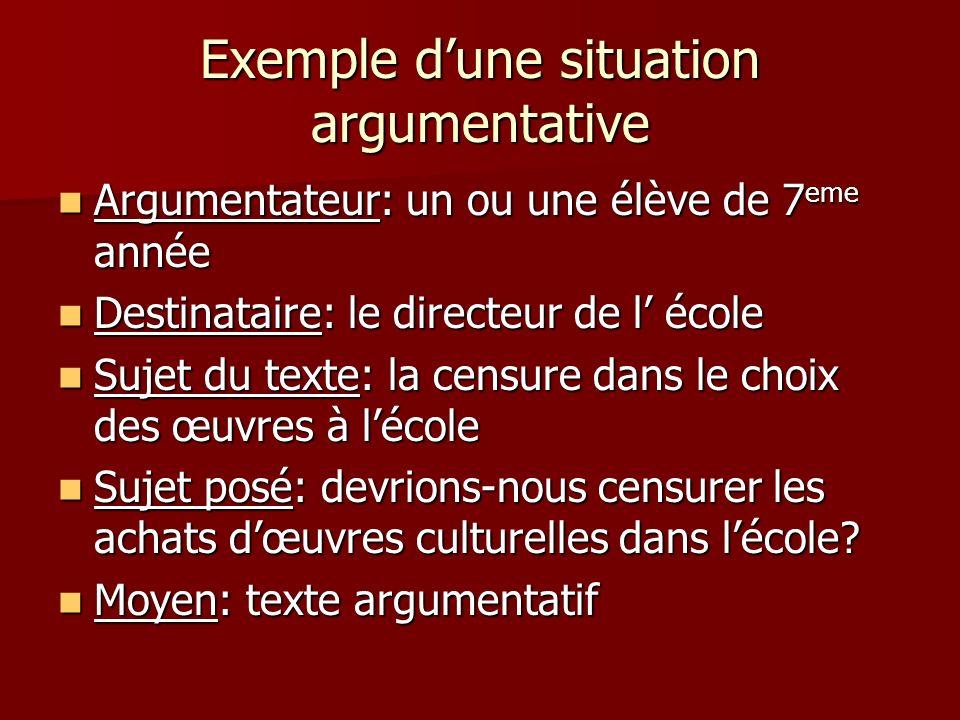 Les stratégies argumentatives Détermine le type de raisonnement, le fondement des arguments et les procédés à utiliser pour les étayer.