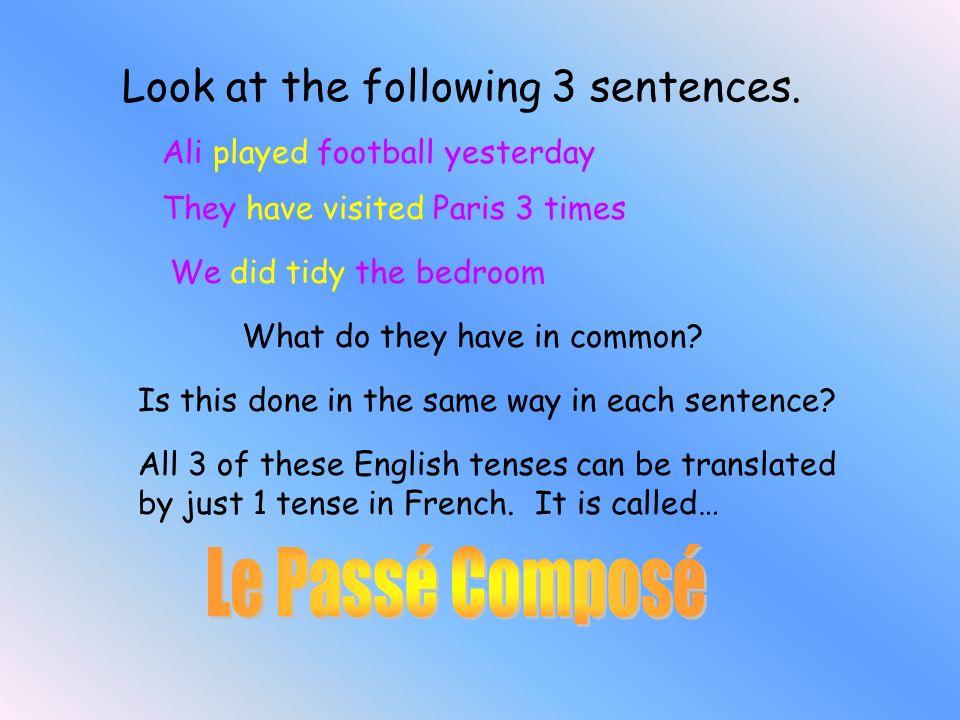Le Passé Composé The Present Perfect Tense
