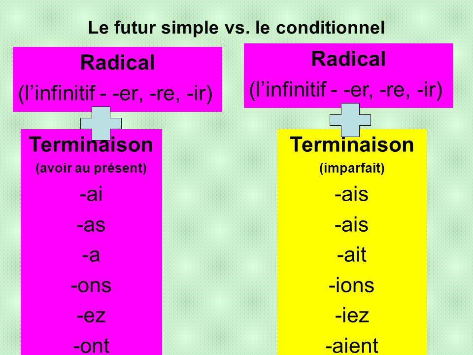 Le futur simple vs. le conditionnel Radical (linfinitif - -er, -re, -ir) Terminaison (avoir au présent) -ai -as -a -ons -ez -ont Radical (linfinitif -