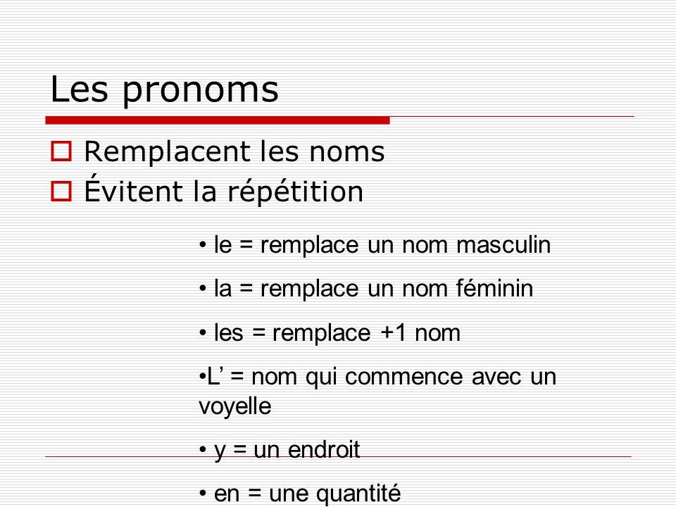 Les pronoms Remplacent les noms Évitent la répétition le = remplace un nom masculin la = remplace un nom féminin les = remplace +1 nom L = nom qui commence avec un voyelle y = un endroit en = une quantité