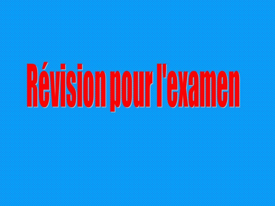 Unité 2 – Portes ouvertes LEurope francophone (p.56, manuel) LAlliance française (p.62, manuel) La France hors la France (p.66, manuel) Le Sénégal (p.60, manuel) La Normandie et la Bretagne (p.96, manuel) LAlsace (p.126, manuel) La Provence (p.154, manuel) Jules Verne (p.37, cahier) Montmartre (p.40, cahier)