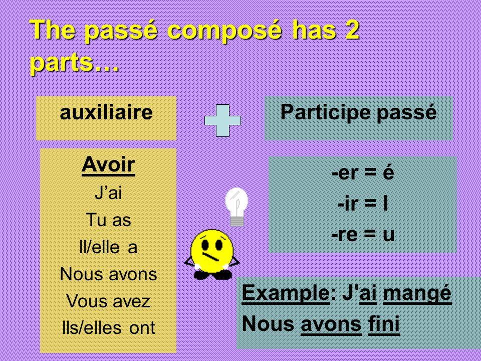 The passé composé has 2 parts… auxiliaireParticipe passé Avoir Jai Tu as Il/elle a Nous avons Vous avez Ils/elles ont -er = é -ir = I -re = u Example: