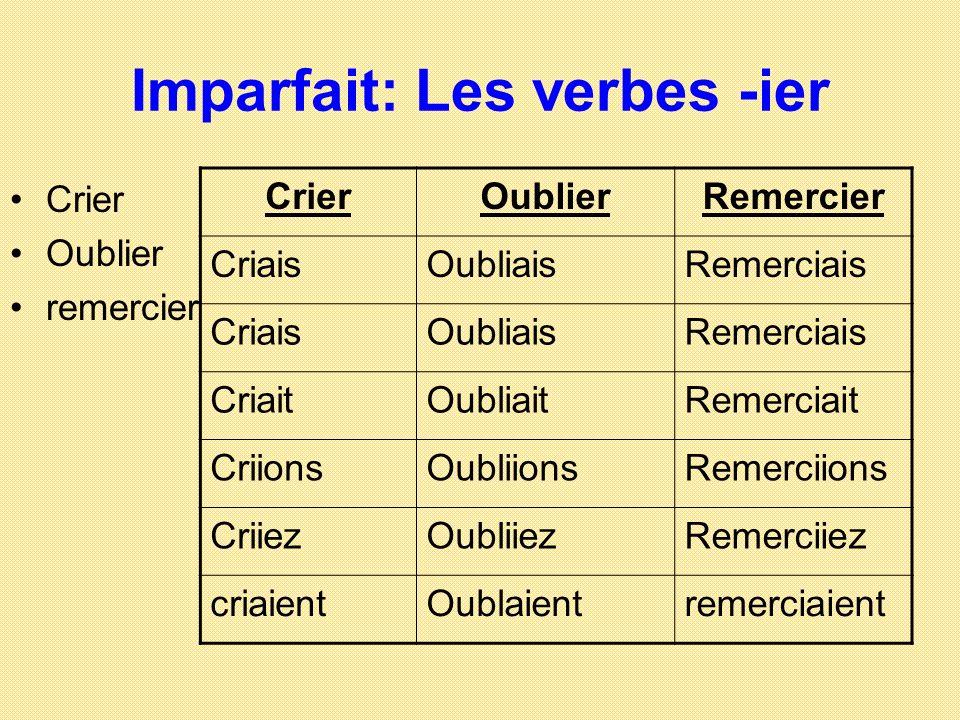 Imparfait: Les verbes -ier Crier Oublier remercier CrierOublierRemercier CriaisOubliaisRemerciais CriaisOubliaisRemerciais CriaitOubliaitRemerciait Cr