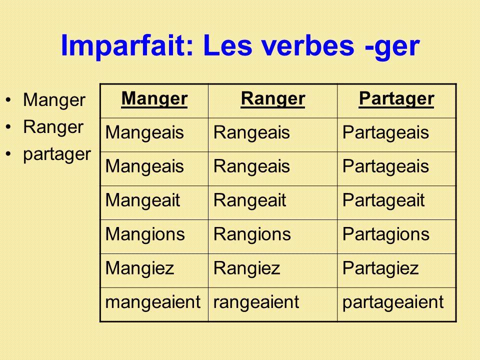 Imparfait: Les verbes -ger Manger Ranger partager MangerRangerPartager MangeaisRangeaisPartageais MangeaisRangeaisPartageais MangeaitRangeaitPartageai