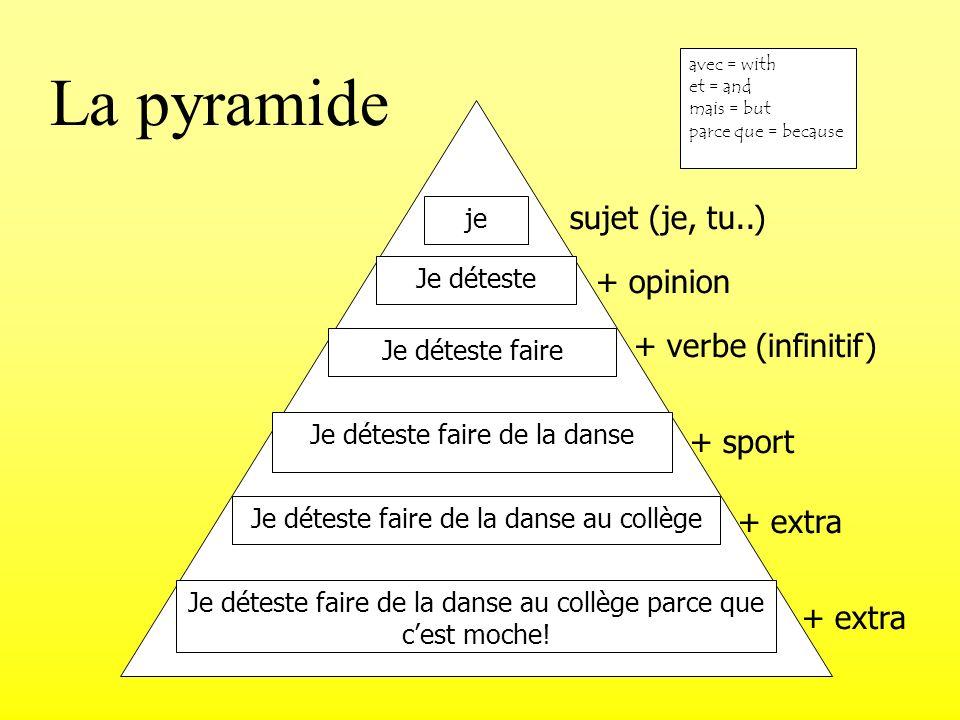 Using your pyramid sheet write as long a sentence as you can.