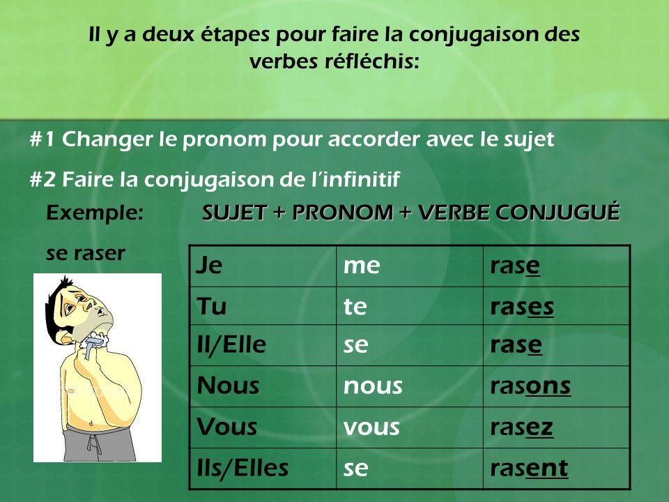 Il y a deux étapes pour faire la conjugaison des verbes réfléchis: #1 Changer le pronom pour accorder avec le sujet #2 Faire la conjugaison de linfini