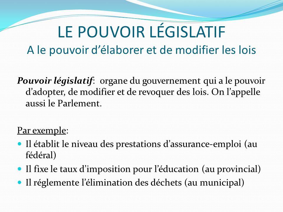LE POUVOIR LÉGISLATIF A le pouvoir délaborer et de modifier les lois Pouvoir législatif: organe du gouvernement qui a le pouvoir dadopter, de modifier