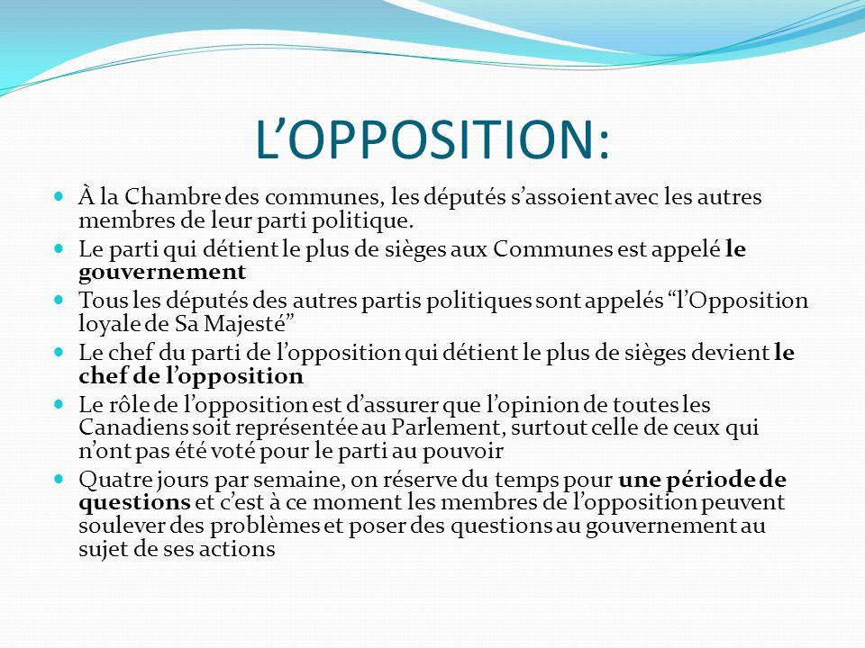 LOPPOSITION: À la Chambre des communes, les députés sassoient avec les autres membres de leur parti politique. Le parti qui détient le plus de sièges
