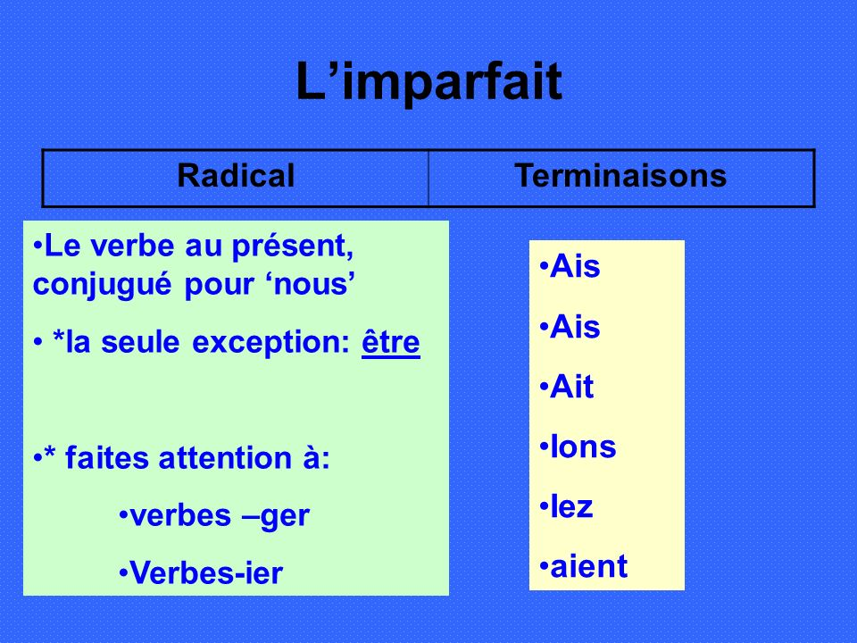 Limparfait RadicalTerminaisons Le verbe au présent, conjugué pour nous *la seule exception: être * faites attention à: verbes –ger Verbes-ier Ais Ait