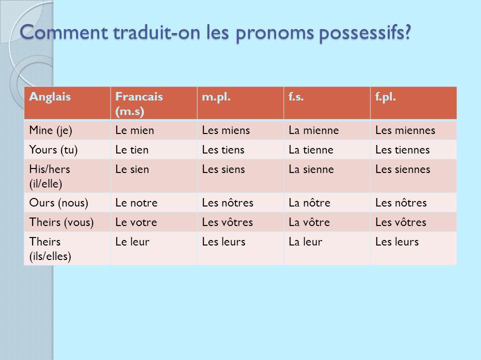 Comment traduit-on les pronoms possessifs.AnglaisFrancais (m.s) m.pl.f.s.f.pl.