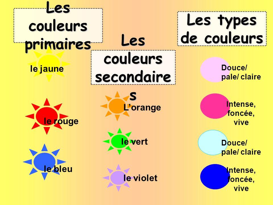 Les couleurs primaires le jaune le rouge le bleu Les couleurs secondaire s Lorange le vert le violet Les types de couleurs Douce/ pale/ claire Intense