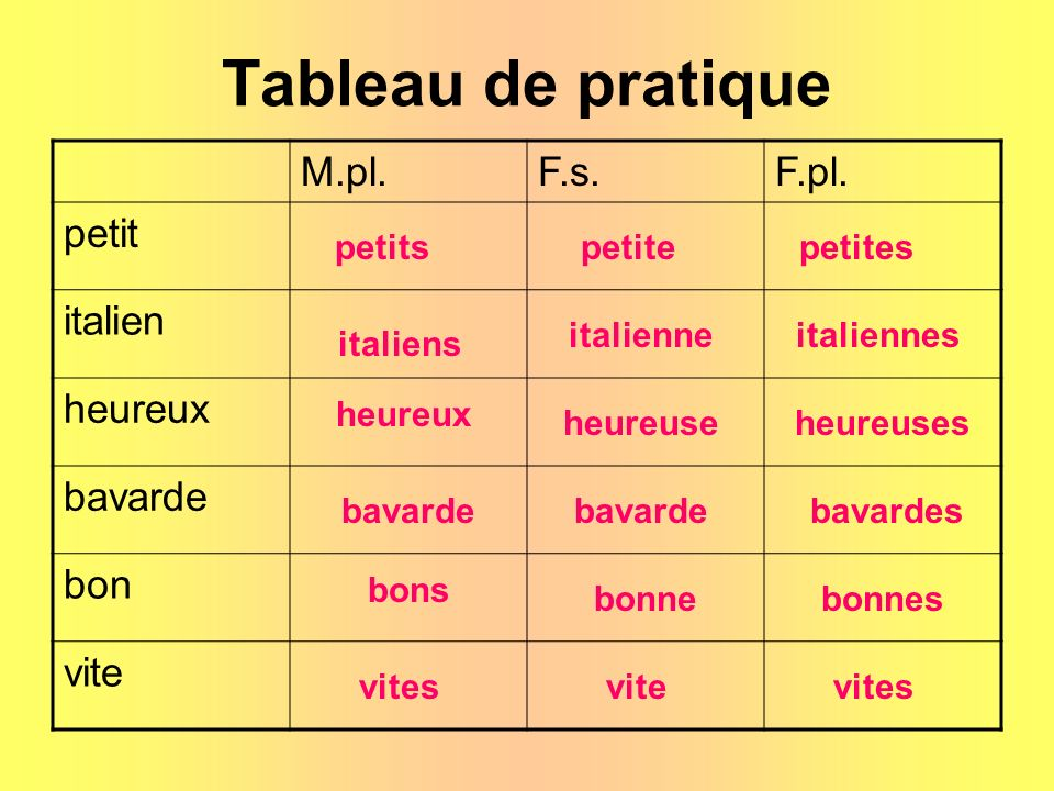 Et = and ou = or mais = but donc = therefore parce que = because D abord Premièrement Ensuite Puis Finalement To start/ to begin First Then Next Finally