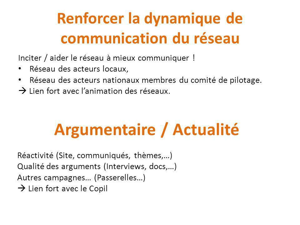 Renforcer la dynamique de communication du réseau Inciter / aider le réseau à mieux communiquer ! Réseau des acteurs locaux, Réseau des acteurs nation