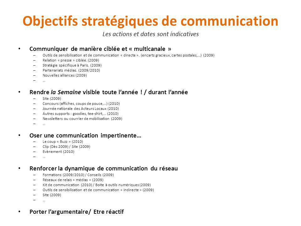 Objectifs stratégiques de communication Les actions et dates sont indicatives Communiquer de manière ciblée et « multicanale » – Outils de sensibilisa