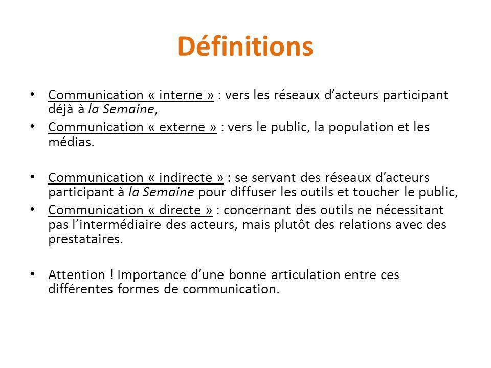 Définitions Communication « interne » : vers les réseaux dacteurs participant déjà à la Semaine, Communication « externe » : vers le public, la popula