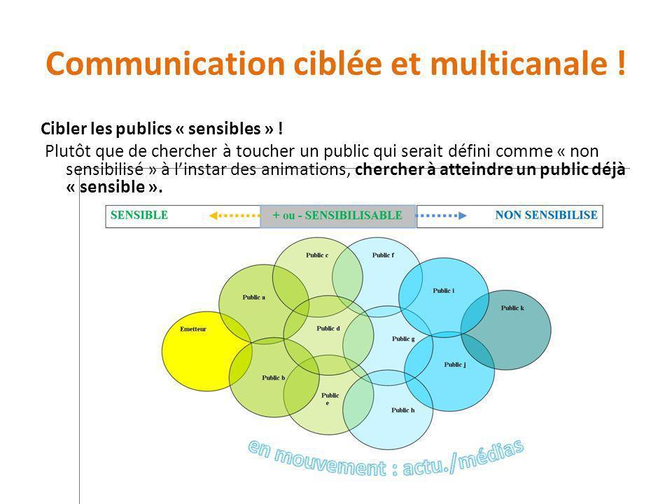 Communication ciblée et multicanale ! Cibler les publics « sensibles » ! Plutôt que de chercher à toucher un public qui serait défini comme « non sens