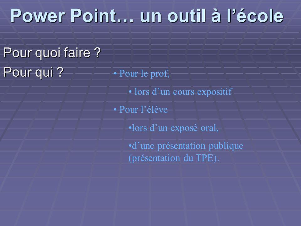Power Point… un outil à lécole Pour quoi faire ? Pour qui ? Pour le prof, lors dun cours expositif Pour lélève lors dun exposé oral, dune présentation