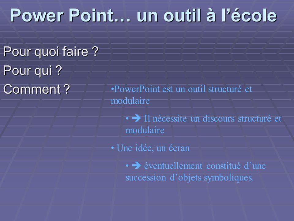 Power Point… un outil à lécole Pour quoi faire ? Pour qui ? Comment ? PowerPoint est un outil structuré et modulaire Il nécessite un discours structur