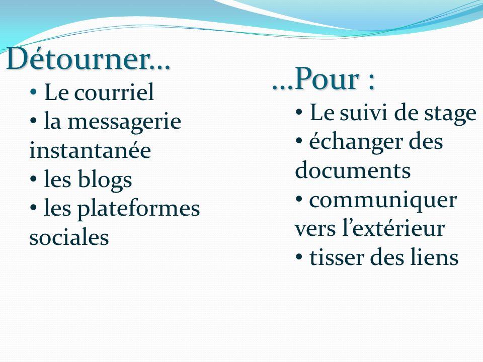 Détourner… Le courriel la messagerie instantanée les blogs les plateformes sociales …Pour : Le suivi de stage échanger des documents communiquer vers lextérieur tisser des liens