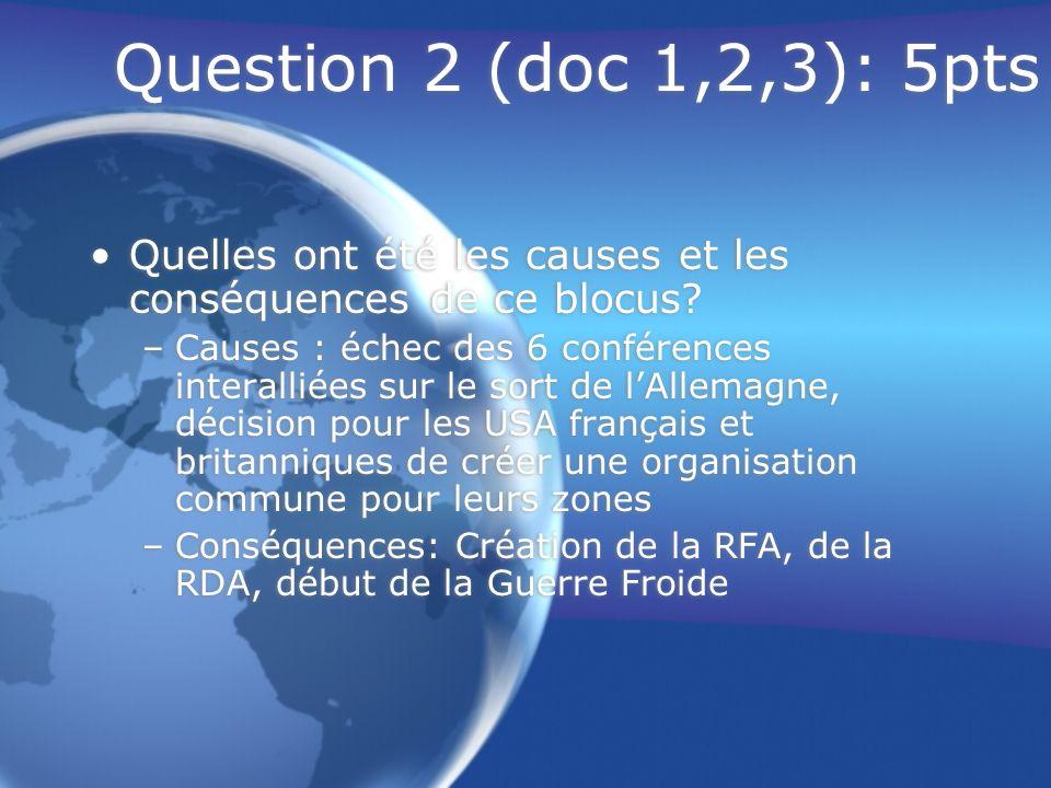 Question 3 (doc 3,4,5): 4pts 1- Quels rapprochements pouvez-vous établir entre le dessin, le discours et la photographie .