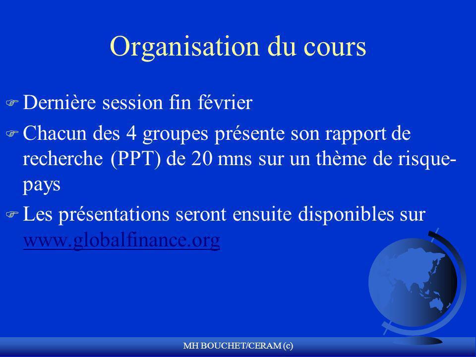 MH BOUCHET/CERAM (c) Organisation du cours F Dernière session fin février F Chacun des 4 groupes présente son rapport de recherche (PPT) de 20 mns sur