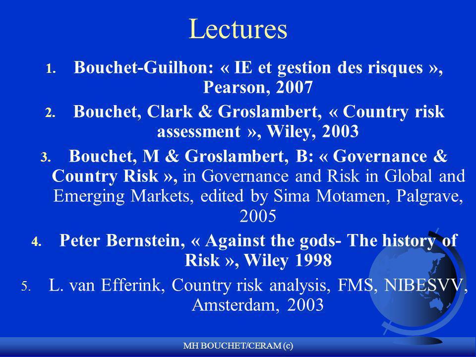 MH BOUCHET/CERAM (c) Lectures 1. Bouchet-Guilhon: « IE et gestion des risques », Pearson, 2007 2. Bouchet, Clark & Groslambert, « Country risk assessm